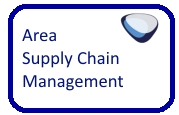 area supply chain management
