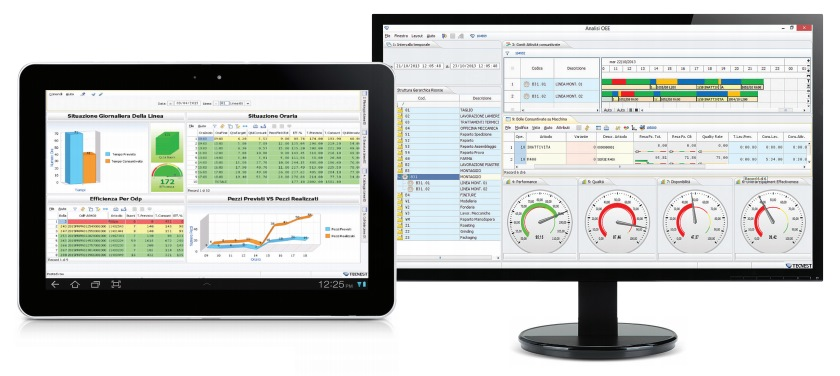 advanced dashboard analisi performance produzione FLEX tecnest