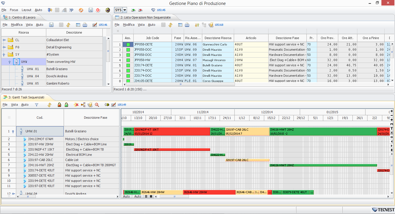 Pianificazione della produzione e mes tecnest supply for Costruzione di software per piani di lavoro