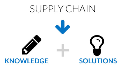 grafico supply chain